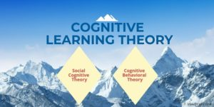 Cognitive Learning Theory | SCT & CBT of Cognitive Learning